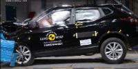 Краш тест Nissan Qashqai 2014